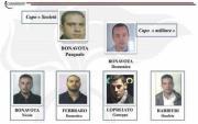 """Operazione """"Conquista"""",  irreperibili i fratelli condannati all'ergastolo"""