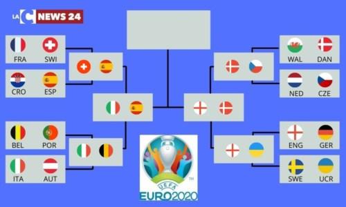 Euro 2020, quarti in archivio con l'Italia protagonista: ecco il calendario delle semifinali