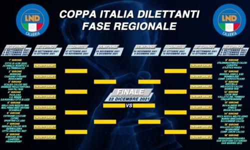 Calcio CalabriaCoppa Italia Dilettanti, ecco i gironi della fase regionale: si parte domenica 5 settembre