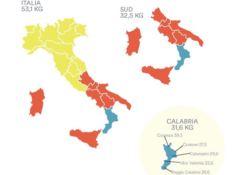 In crescita in Calabria la raccolta differenziata di carta e cartone