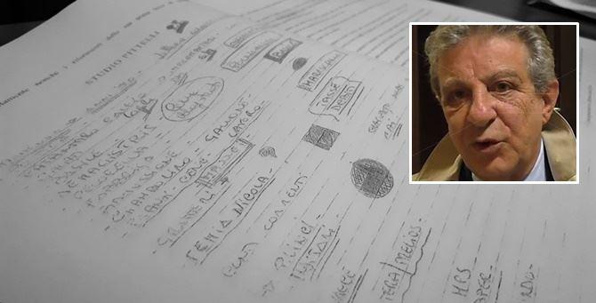Il manoscritto sequestrato dal Ros e, nel riquadro, Giancarlo Pittelli